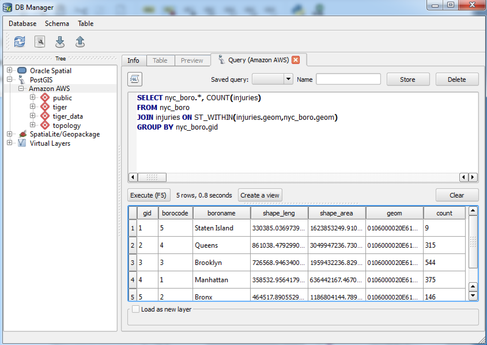 Mapping with SQL - Center for Government Excellence